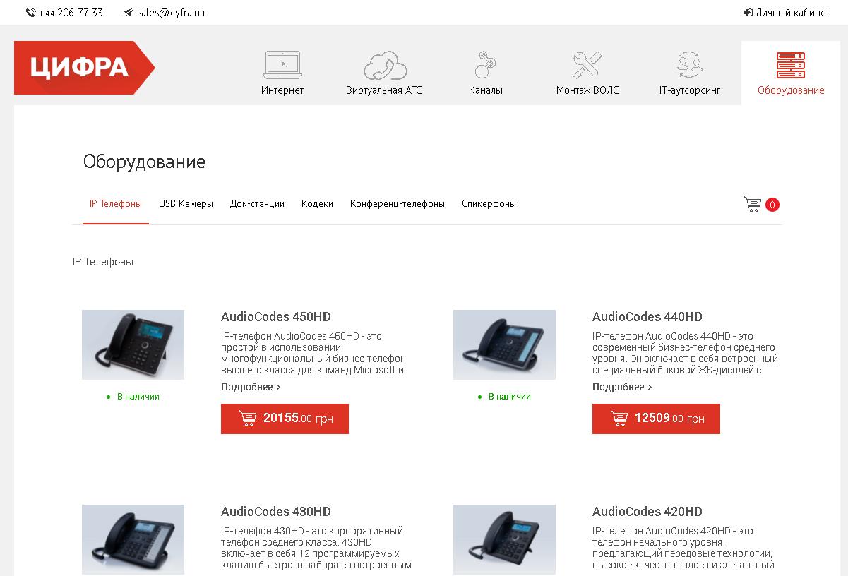 Натяжка PSD на WordpPress, магазин shop.cyfra.ua